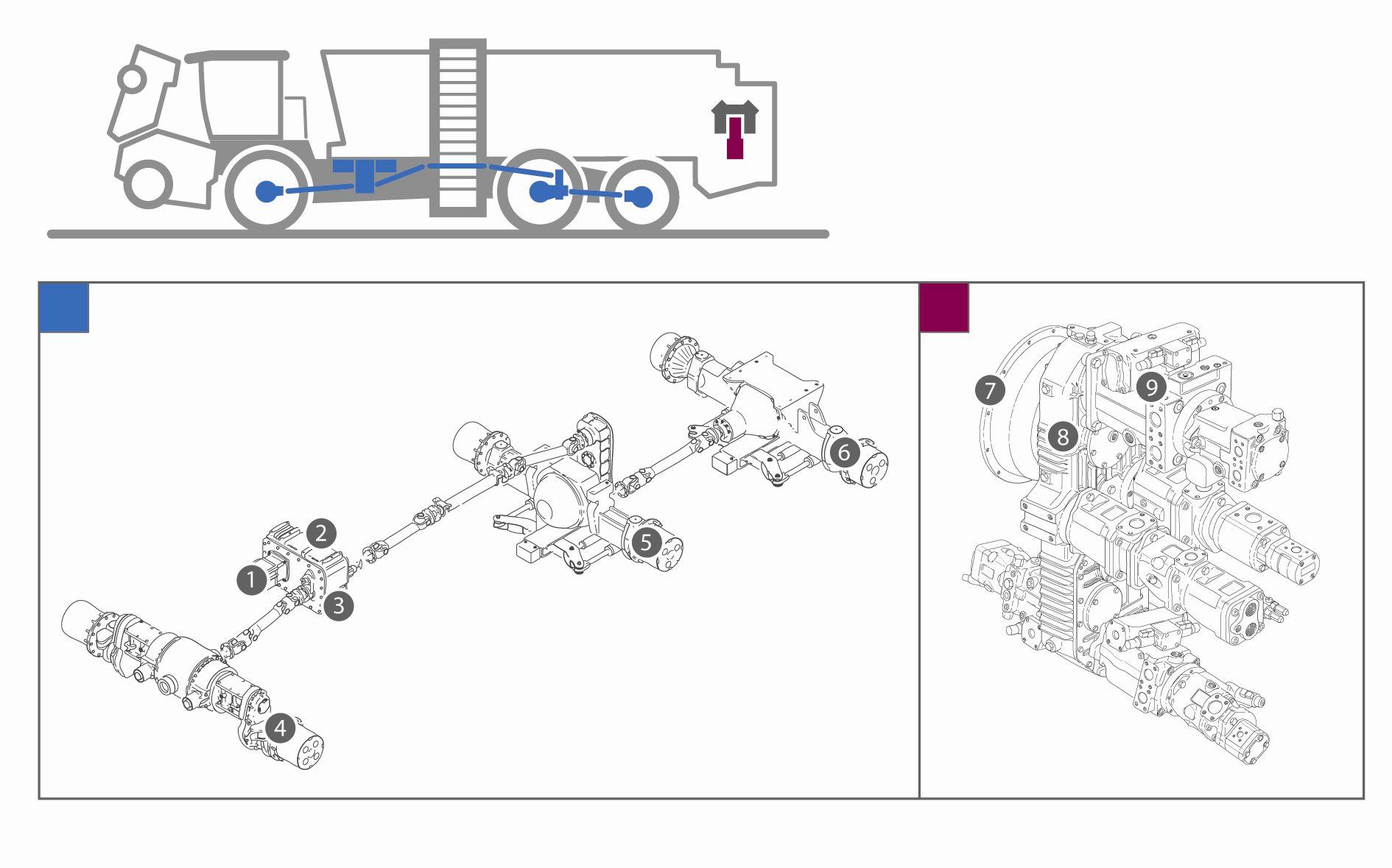 Warum hydraulisch auf den zweiten Blick doch besser ist