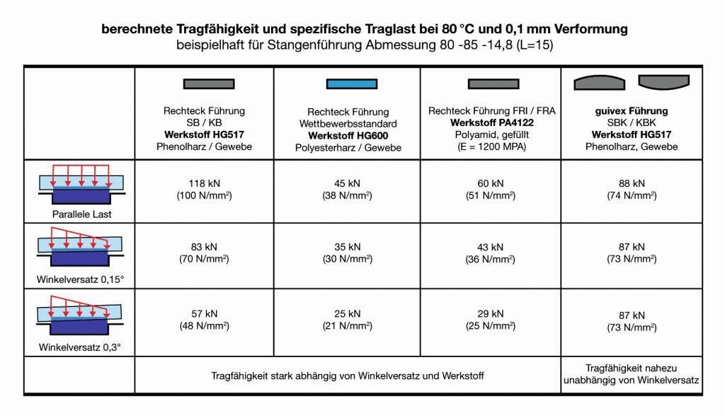Atemberaubend Standard-Dichtsysteme für Hydraulikzylinder #XG_94